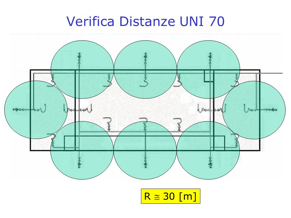 Verifica Distanze UNI 70 R  30 [m]